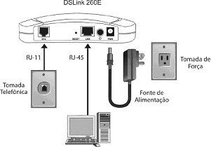 Modem-DSLink-260E tutorialgratis