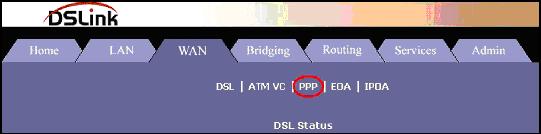 PPP DSlink 260E - www.tutorialgratis.com.br