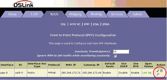 Wan DSlink 260E - www.tutorialgratis.com.br
